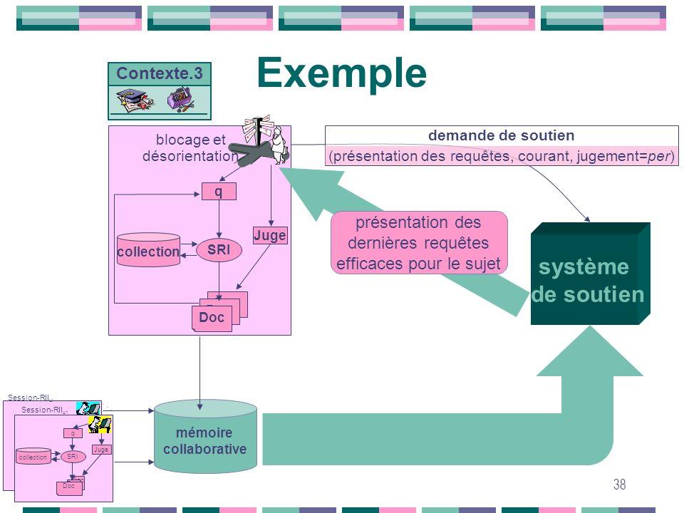 38 demande de soutien mémoire collaborative Exemple Doc SRI q Juge Doc collection Session-RII u1 Session-RII ui. (présentation des requêtes, courant,