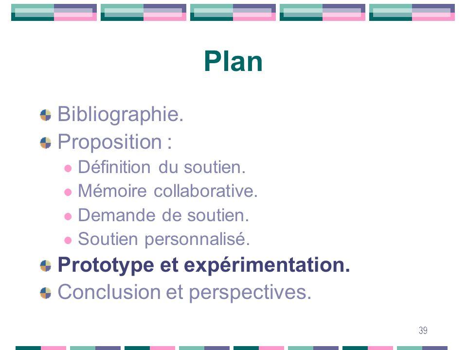 39 Plan Bibliographie. Proposition : Définition du soutien. Mémoire collaborative. Demande de soutien. Soutien personnalisé. Prototype et expérimentat