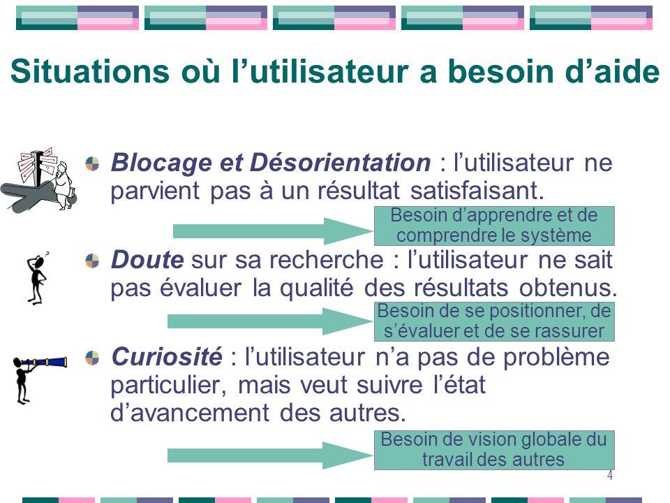 4 Situations où lutilisateur a besoin daide Blocage et Désorientation : lutilisateur ne parvient pas à un résultat satisfaisant. Doute sur sa recherch
