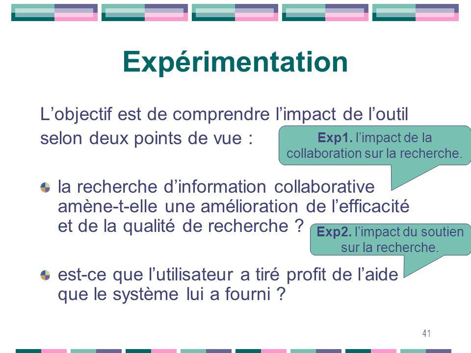 41 Expérimentation Lobjectif est de comprendre limpact de loutil selon deux points de vue : la recherche dinformation collaborative amène-t-elle une a