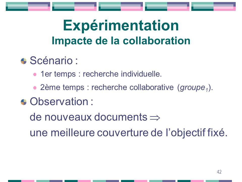 42 Expérimentation Impacte de la collaboration Scénario : 1er temps : recherche individuelle. 2ème temps : recherche collaborative (groupe 1 ). Observ