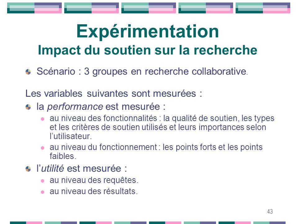 43 Expérimentation Impact du soutien sur la recherche Scénario : 3 groupes en recherche collaborative. Les variables suivantes sont mesurées : la perf