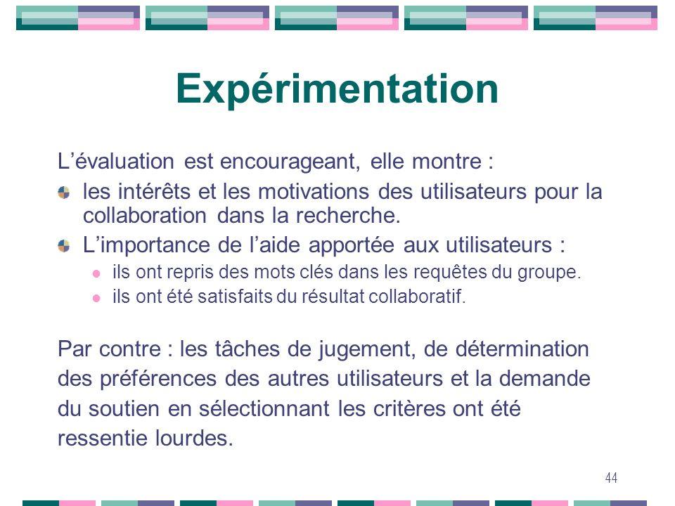 44 Expérimentation Lévaluation est encourageant, elle montre : les intérêts et les motivations des utilisateurs pour la collaboration dans la recherch