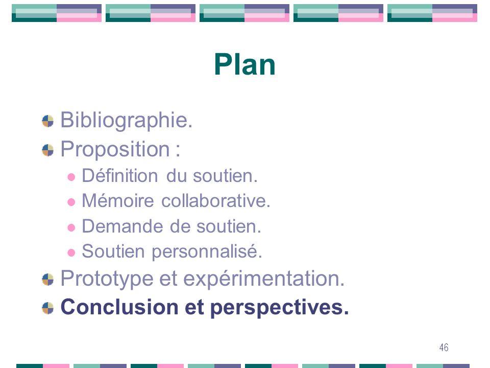 46 Plan Bibliographie. Proposition : Définition du soutien. Mémoire collaborative. Demande de soutien. Soutien personnalisé. Prototype et expérimentat