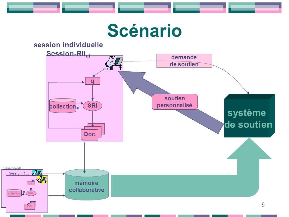 5 Scénario SRI q Doc collection session individuelle Session-RII ui mémoire collaborative SRI q Doc collection Session-RII u1 Session-RII ui. système