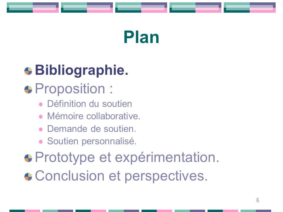 6 Plan Bibliographie. Proposition : Définition du soutien. Mémoire collaborative. Demande de soutien. Soutien personnalisé. Prototype et expérimentati
