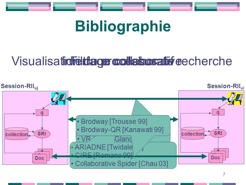7 Bibliographie SRI q Doc collection Session-RII uj SRI q Doc collection Session-RII ui MOO-Gopher [Masinter 93] C-TORI [Hoppe 94] VR-VIBE [Glance 99]