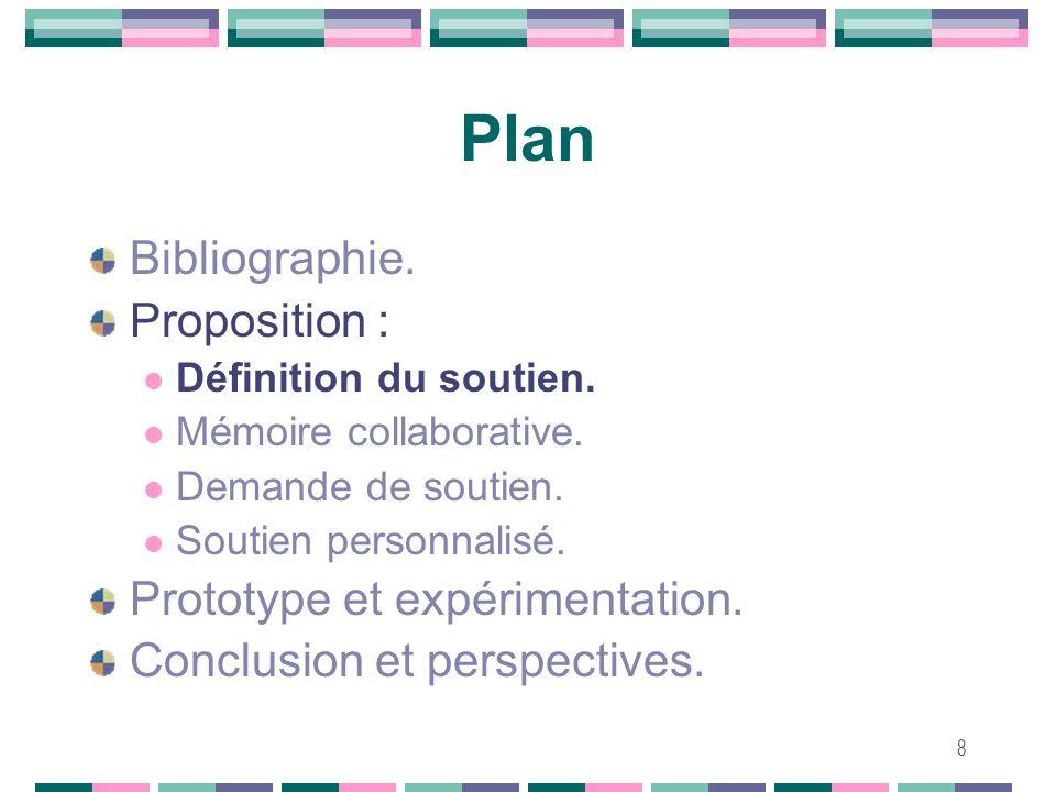 8 Plan Bibliographie. Proposition : Définition du soutien. Mémoire collaborative. Demande de soutien. Soutien personnalisé. Prototype et expérimentati