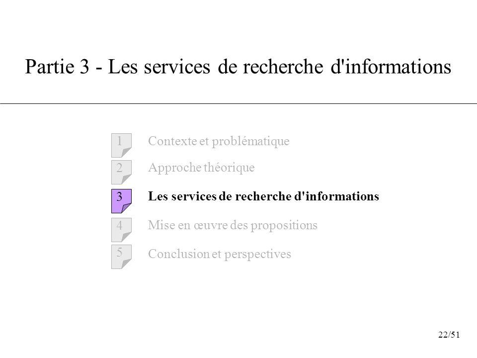22/51 Partie 3 - Les services de recherche d'informations Contexte et problématique 1 2 3 4 5 Approche théorique Les services de recherche d'informati