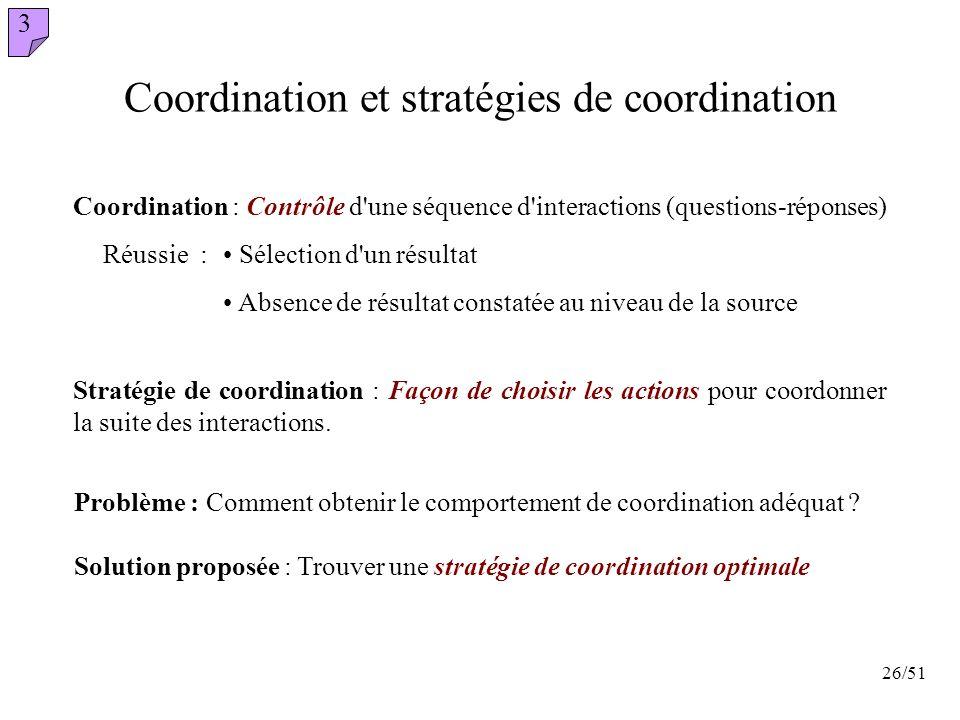 26/51 Problème : Comment obtenir le comportement de coordination adéquat ? Solution proposée : Trouver une stratégie de coordination optimale Coordina