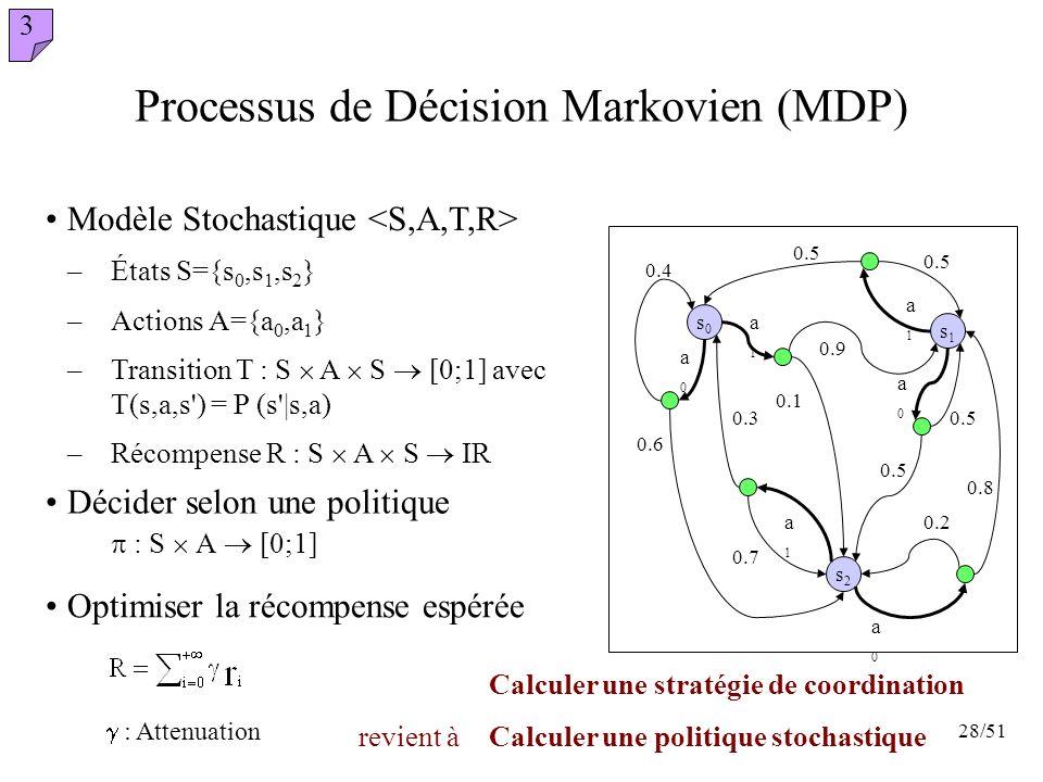 28/51 Modèle Stochastique Processus de Décision Markovien (MDP) Décider selon une politique : S A [0;1] s2s2 s0s0 s1s1 –États S={s 0,s 1,s 2 } a0a0 a1