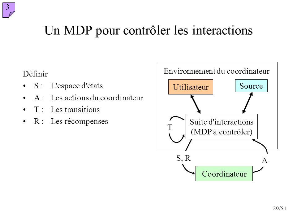 29/51 Environnement du coordinateur Suite d'interactions (MDP à contrôler) Un MDP pour contrôler les interactions Définir S : L'espace d'états A : Les