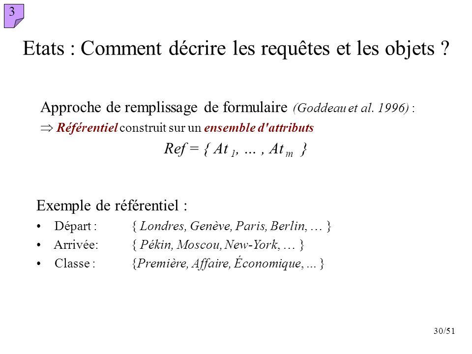 30/51 Etats : Comment décrire les requêtes et les objets ? Approche de remplissage de formulaire (Goddeau et al. 1996) : Référentiel construit sur un