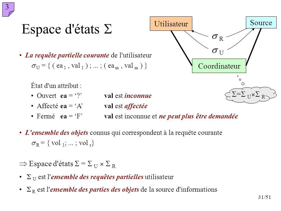 31/51 Espace d'états Coordinateur Utilisateur Source L'ensemble des objets connus qui correspondent à la requête courante R = { vol 1 ;... ; vol r } R