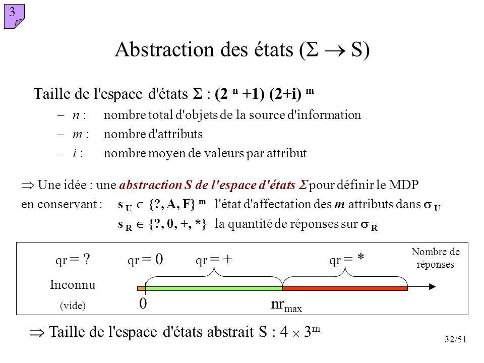 32/51 Abstraction des états ( S) Taille de l'espace d'états : (2 n +1) (2+i) m –n : nombre total d'objets de la source d'information –m : nombre d'att