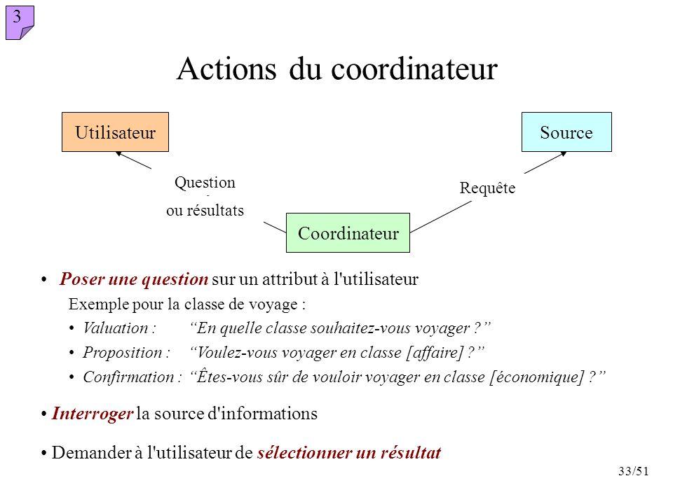 33/51 Actions du coordinateur Coordinateur UtilisateurSource Requête Interroger la source d'informations Demander à l'utilisateur de sélectionner un r