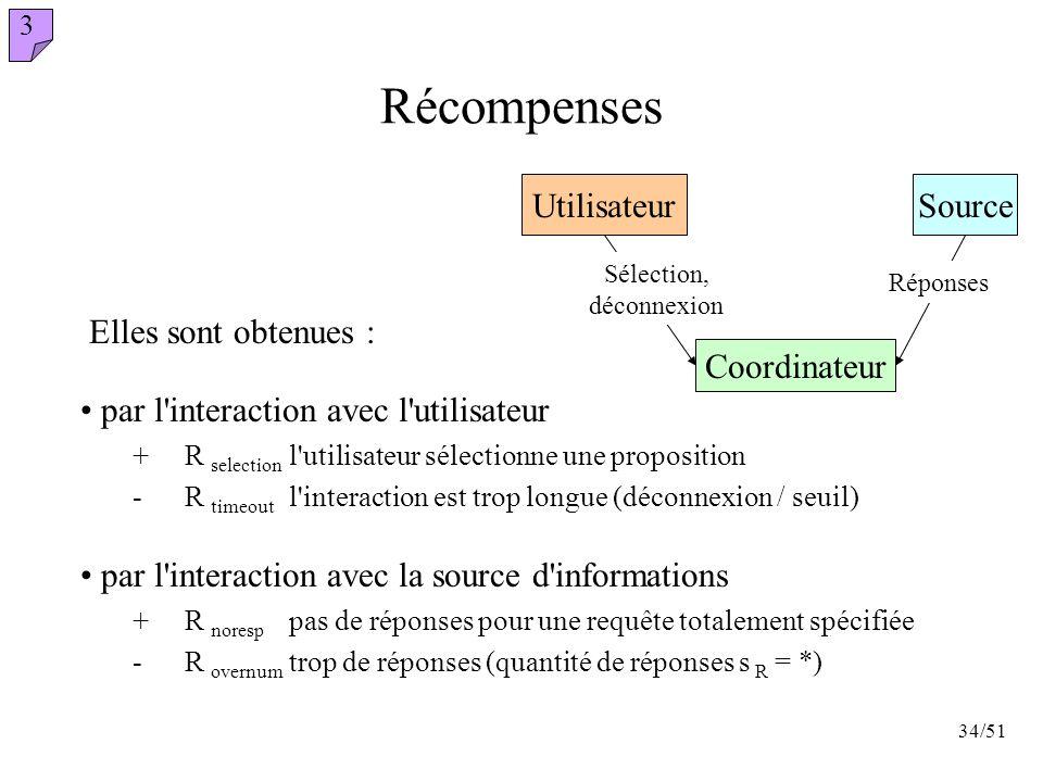 34/51 Récompenses Elles sont obtenues : Coordinateur UtilisateurSource Sélection, déconnexion par l'interaction avec l'utilisateur +R selection l'util