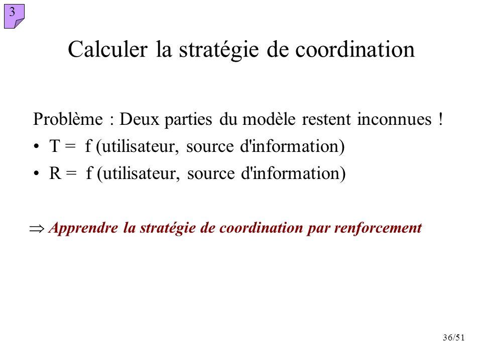 36/51 Calculer la stratégie de coordination Problème : Deux parties du modèle restent inconnues ! T = f (utilisateur, source d'information) R = f (uti