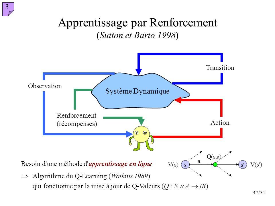 37/51 Apprentissage par Renforcement (Sutton et Barto 1998) Observation Action Transition 3 Renforcement (récompenses) Système Dynamique Besoin d'une