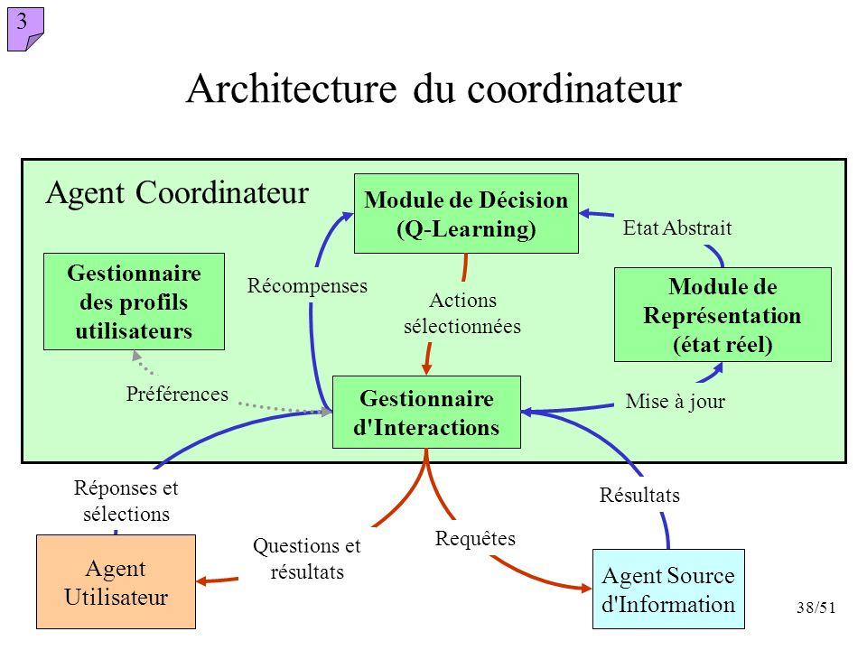 38/51 Architecture du coordinateur Module de Décision (Q-Learning) Gestionnaire d'Interactions Module de Représentation (état réel) Agent Utilisateur