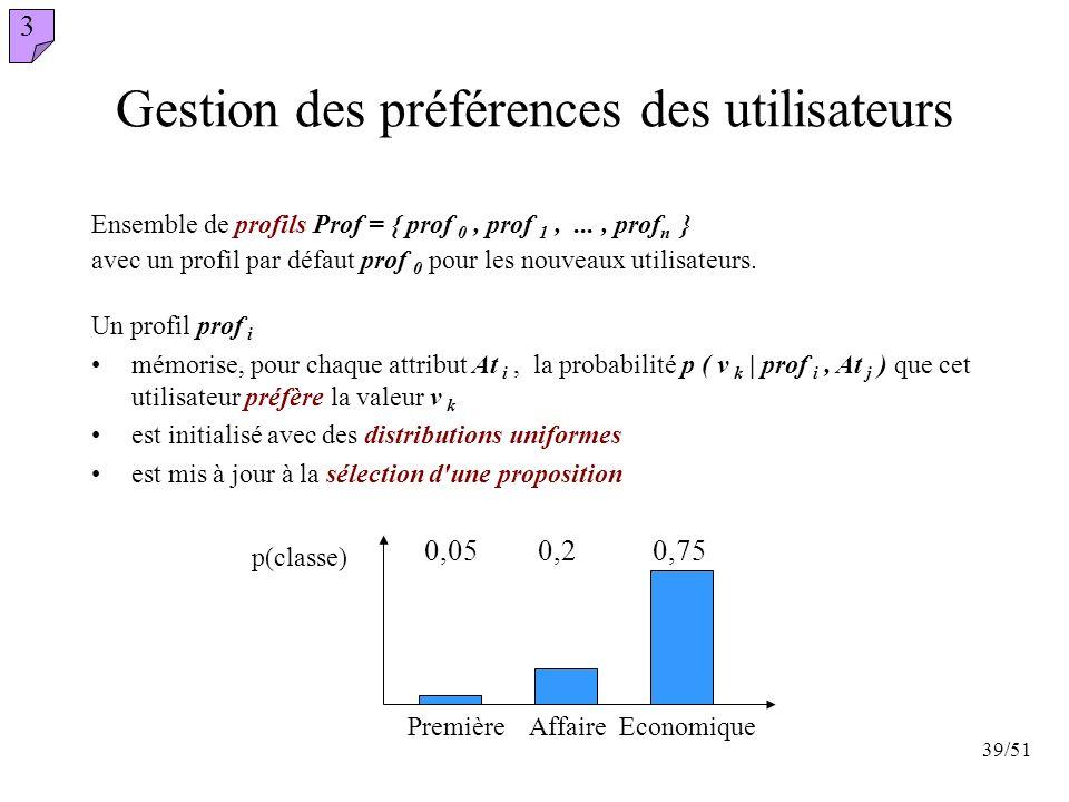 39/51 Gestion des préférences des utilisateurs Ensemble de profils Prof = { prof 0, prof 1,..., prof n } avec un profil par défaut prof 0 pour les nou