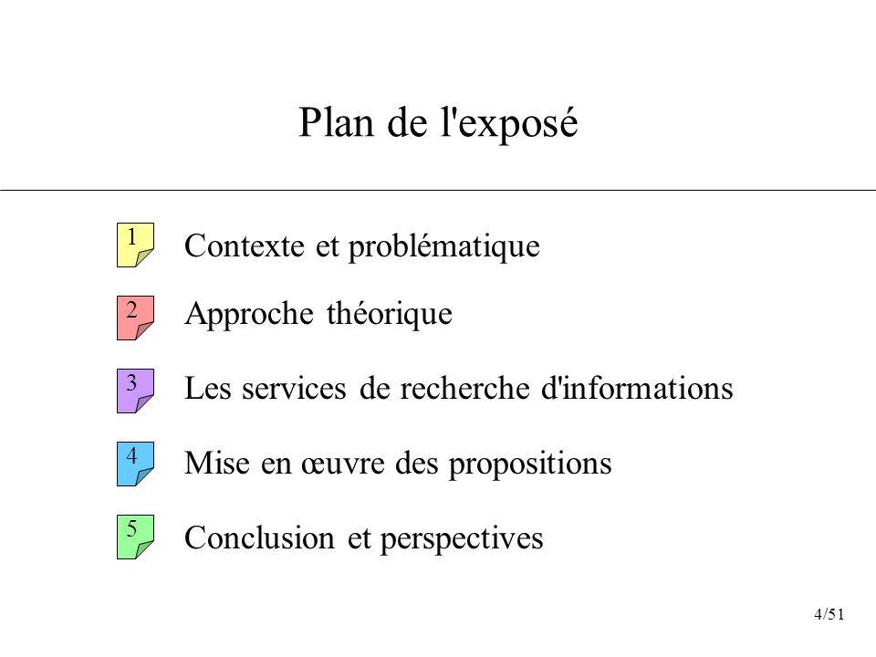 4/51 Plan de l'exposé Contexte et problématique 1 2 3 4 5 Approche théorique Les services de recherche d'informations Mise en œuvre des propositions C