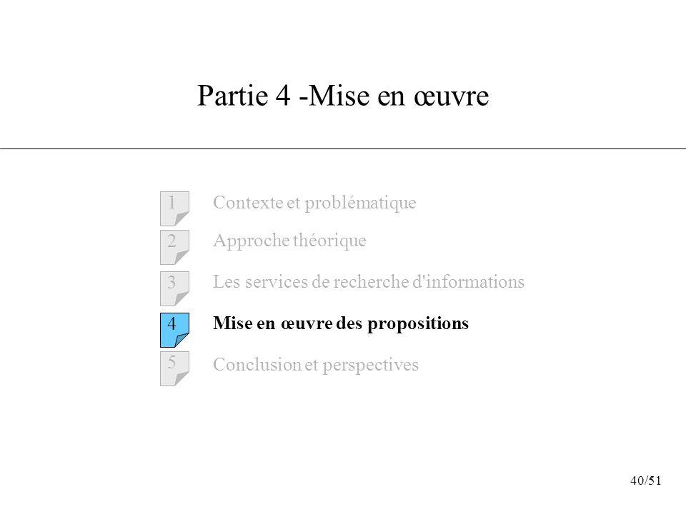40/51 Partie 4 -Mise en œuvre Contexte et problématique 1 2 3 4 5 Approche théorique Les services de recherche d'informations Mise en œuvre des propos