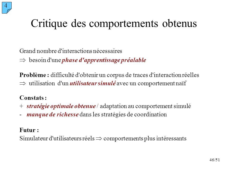 46/51 Critique des comportements obtenus 4 Problème : difficulté d'obtenir un corpus de traces d'interaction réelles utilisation d'un utilisateur simu