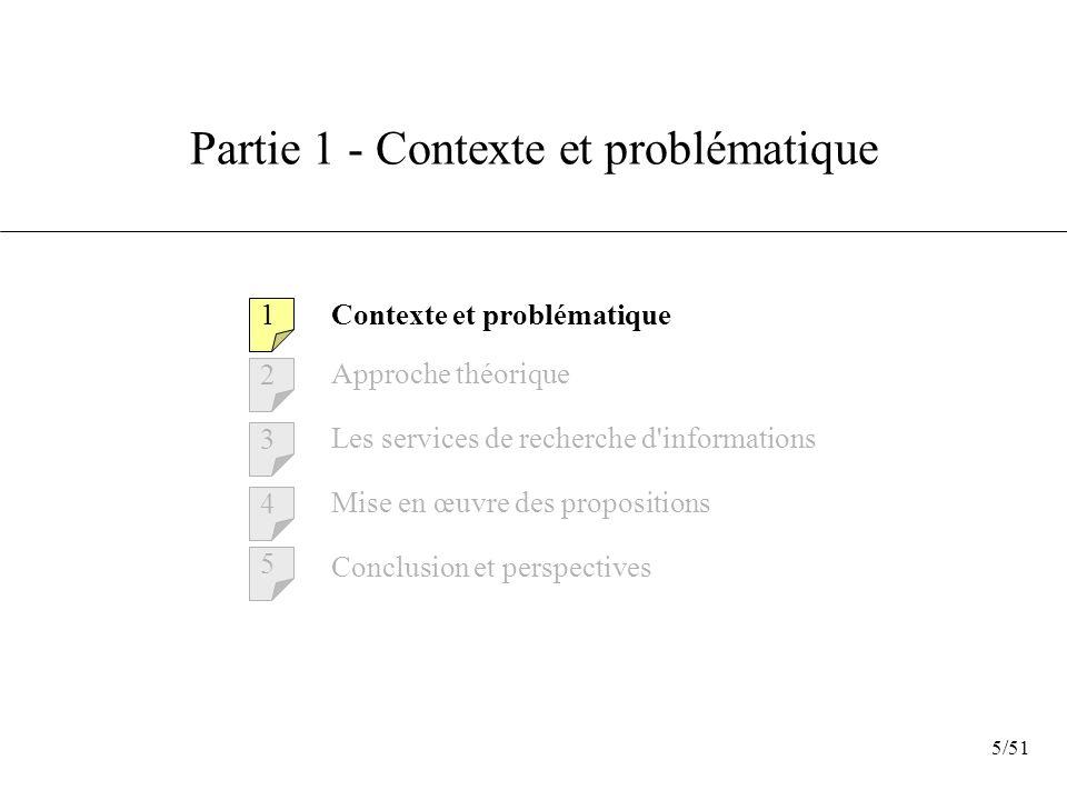 5/51 Partie 1 - Contexte et problématique Contexte et problématique 1 2 3 4 5 Approche théorique Les services de recherche d'informations Mise en œuvr