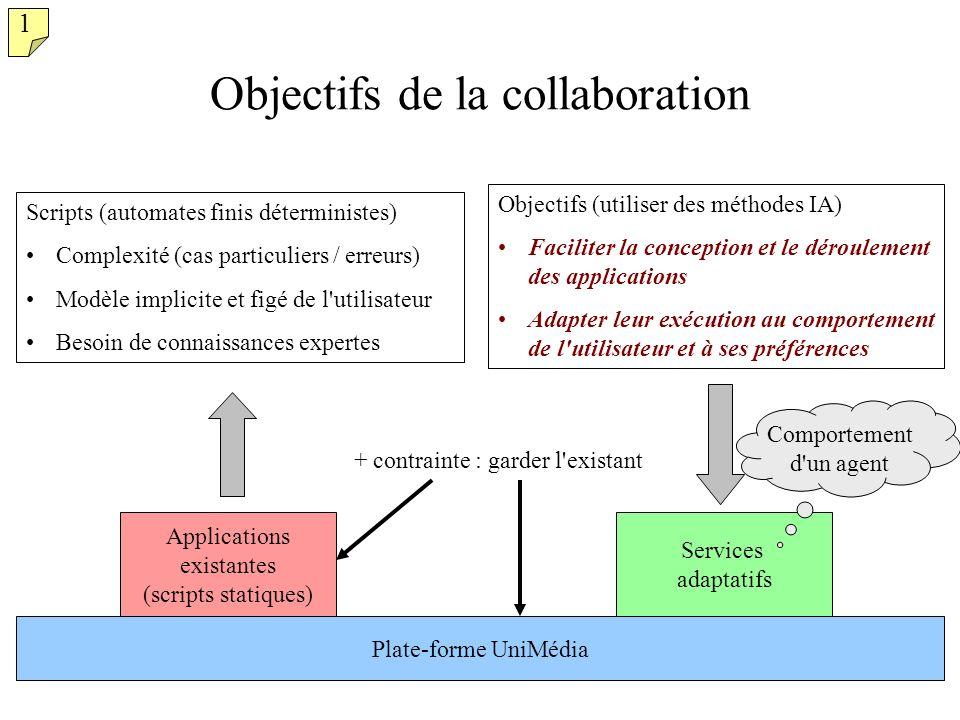 8/51 Objectifs de la collaboration Applications existantes (scripts statiques) Objectifs (utiliser des méthodes IA) Faciliter la conception et le déro