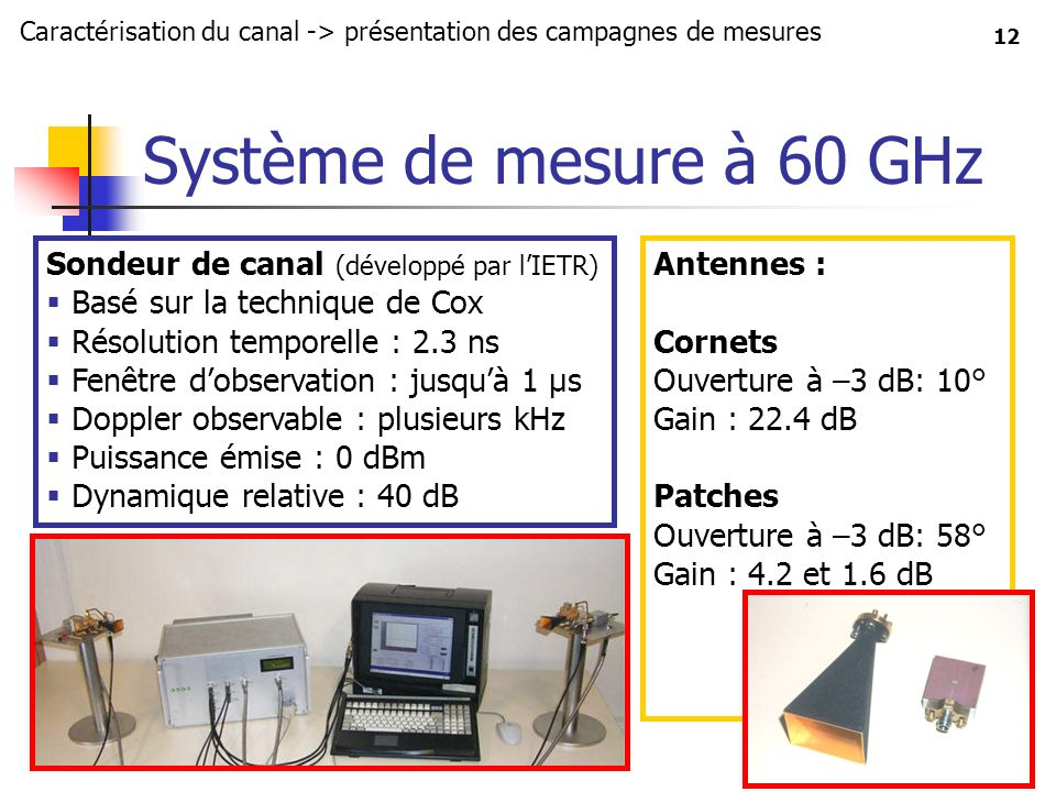 12 Système de mesure à 60 GHz Sondeur de canal (développé par lIETR) Basé sur la technique de Cox Résolution temporelle : 2.3 ns Fenêtre dobservation