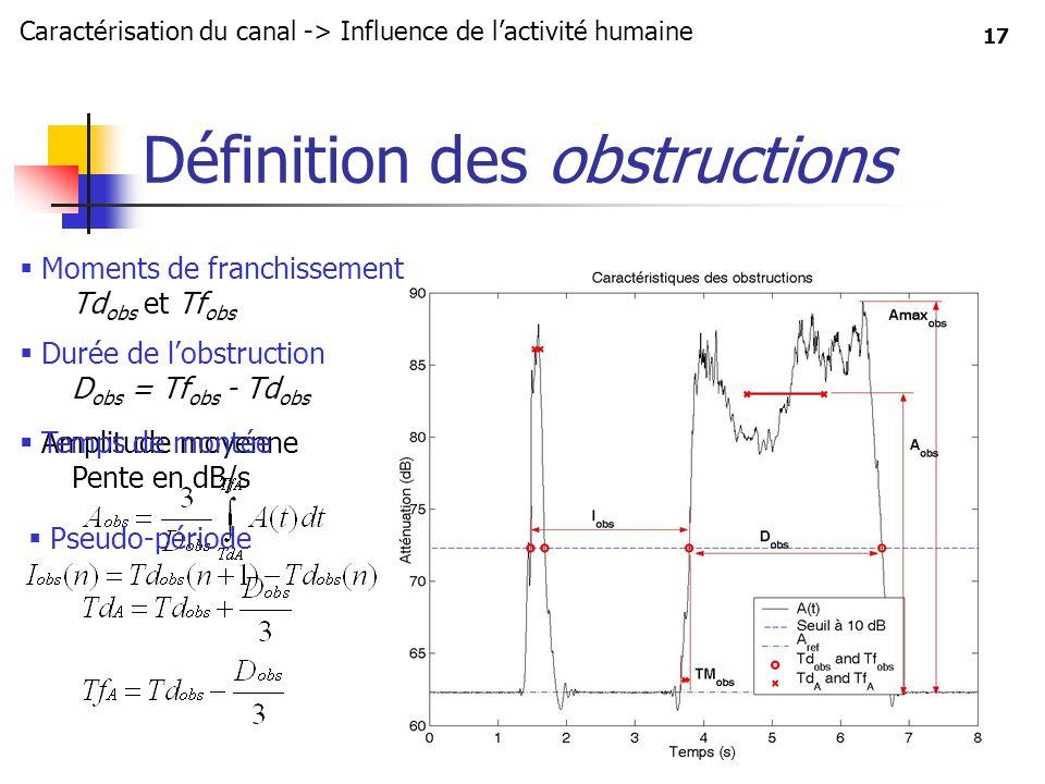 17 Définition des obstructions Caractérisation du canal -> Influence de lactivité humaine Moments de franchissement Td obs et Tf obs Durée de lobstruc