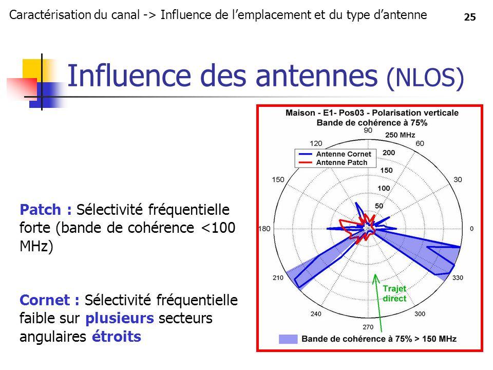 25 Influence des antennes (NLOS) Patch : Sélectivité fréquentielle forte (bande de cohérence <100 MHz) Cornet : Sélectivité fréquentielle faible sur p