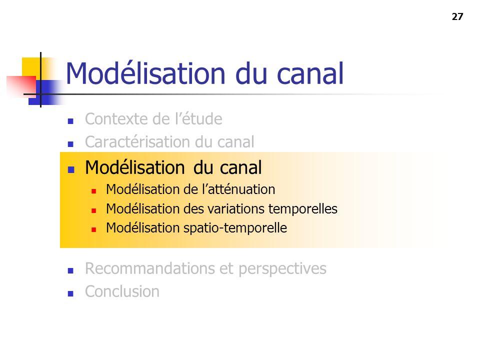 27 Modélisation du canal Contexte de létude Caractérisation du canal Modélisation du canal Modélisation de latténuation Modélisation des variations te