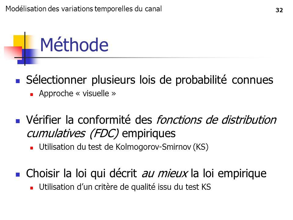 32 Méthode Sélectionner plusieurs lois de probabilité connues Approche « visuelle » Vérifier la conformité des fonctions de distribution cumulatives (