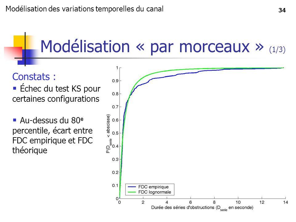 34 Modélisation « par morceaux » (1/3) Modélisation des variations temporelles du canal Constats : Échec du test KS pour certaines configurations Au-d