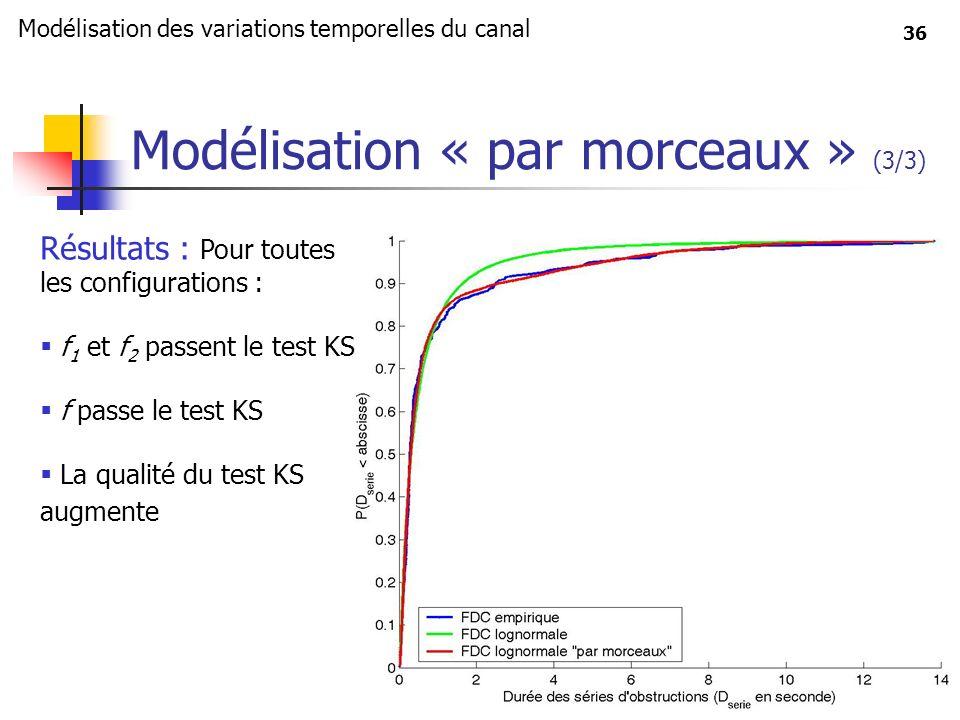 36 Modélisation « par morceaux » (3/3) Modélisation des variations temporelles du canal Résultats : Pour toutes les configurations : f 1 et f 2 passen