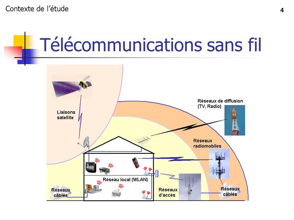 4 Télécommunications sans fil Contexte de létude