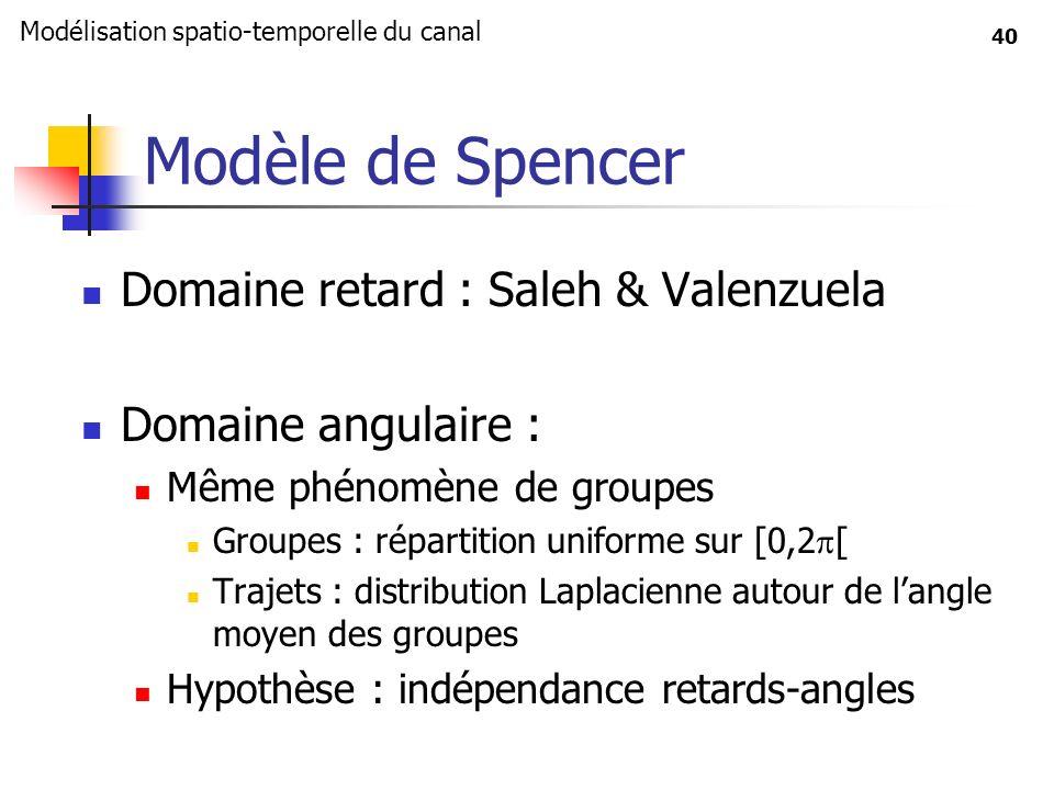 40 Modèle de Spencer Domaine retard : Saleh & Valenzuela Domaine angulaire : Même phénomène de groupes Groupes : répartition uniforme sur [0,2 [ Traje
