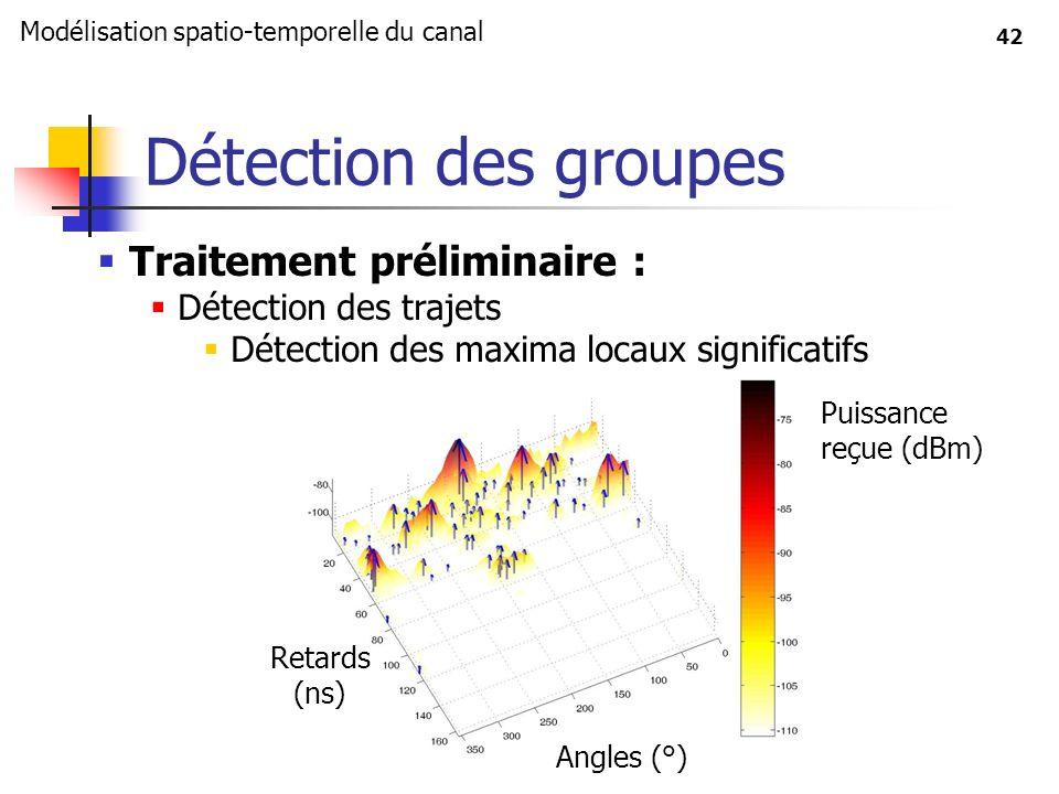 42 Détection des groupes Modélisation spatio-temporelle du canal Traitement préliminaire : Détection des trajets Détection des maxima locaux significa