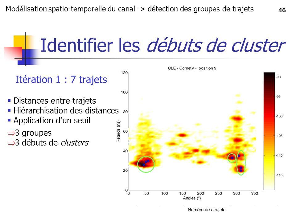 46 Identifier les débuts de cluster Itération 1 : 7 trajets Modélisation spatio-temporelle du canal -> détection des groupes de trajets 3 groupes 3 dé