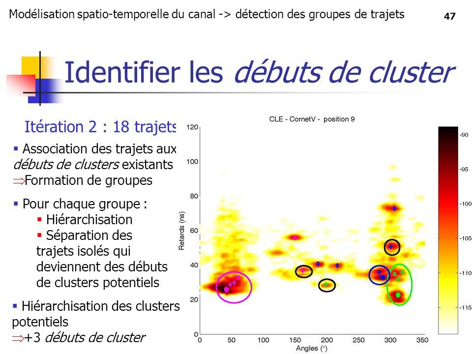 47 Identifier les débuts de cluster Itération 2 : 18 trajets Association des trajets aux débuts de clusters existants Formation de groupes Pour chaque