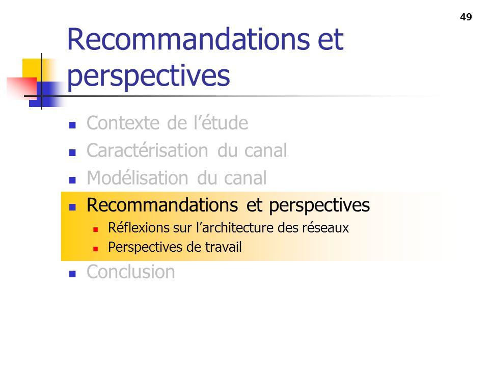 49 Recommandations et perspectives Contexte de létude Caractérisation du canal Modélisation du canal Recommandations et perspectives Réflexions sur la