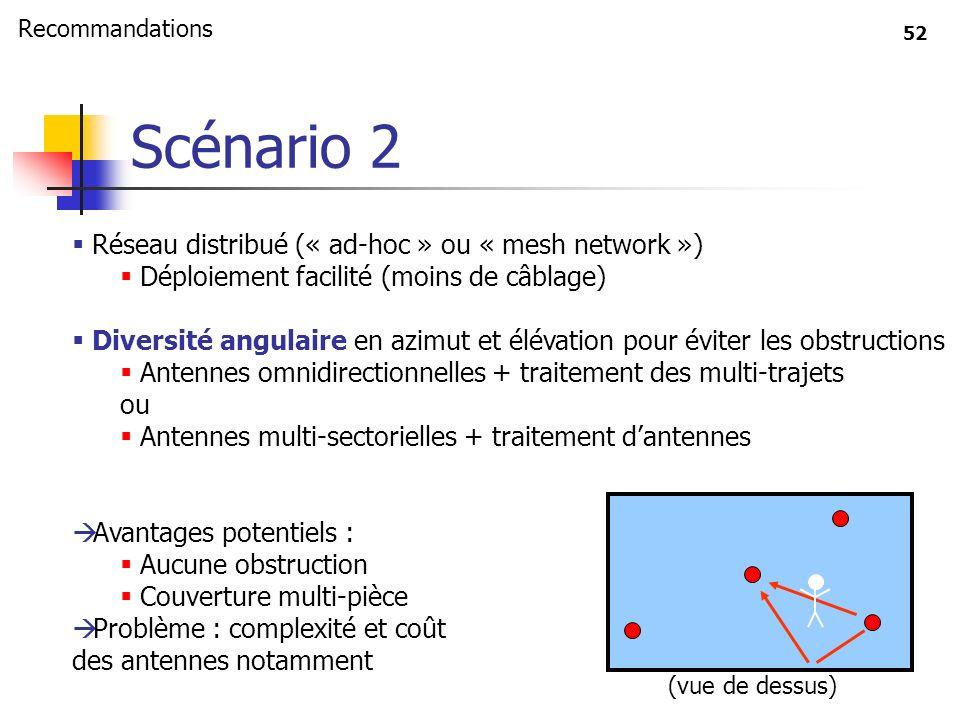 52 Scénario 2 Réseau distribué (« ad-hoc » ou « mesh network ») Déploiement facilité (moins de câblage) Diversité angulaire en azimut et élévation pou