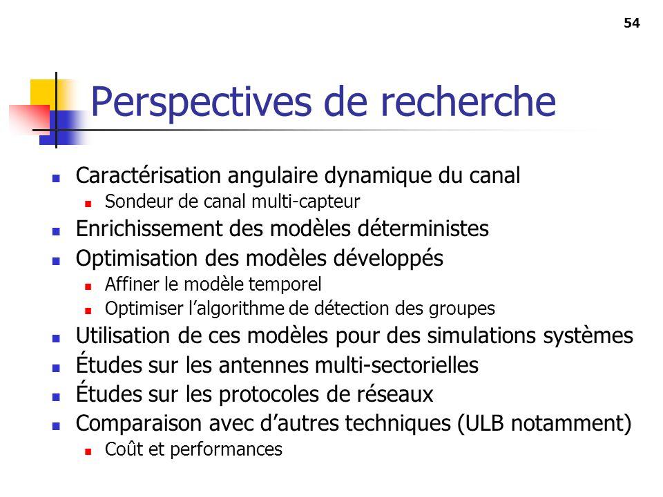 54 Perspectives de recherche Caractérisation angulaire dynamique du canal Sondeur de canal multi-capteur Enrichissement des modèles déterministes Opti