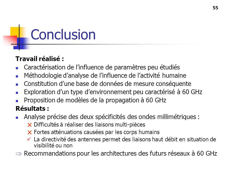 55 Conclusion Travail réalisé : Caractérisation de linfluence de paramètres peu étudiés Méthodologie danalyse de linfluence de lactivité humaine Const