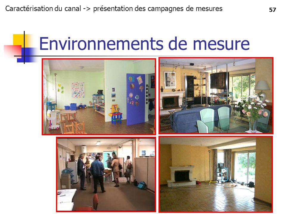 57 Environnements de mesure Caractérisation du canal -> présentation des campagnes de mesures