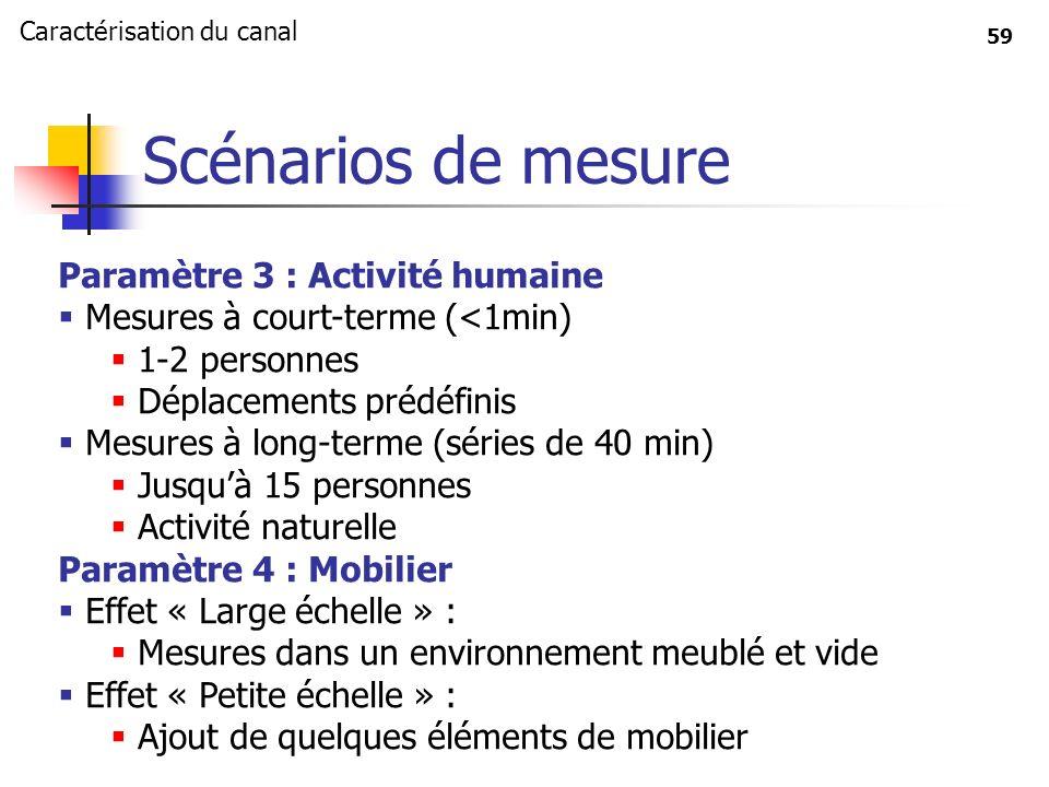 59 Scénarios de mesure Paramètre 3 : Activité humaine Mesures à court-terme (<1min) 1-2 personnes Déplacements prédéfinis Mesures à long-terme (séries