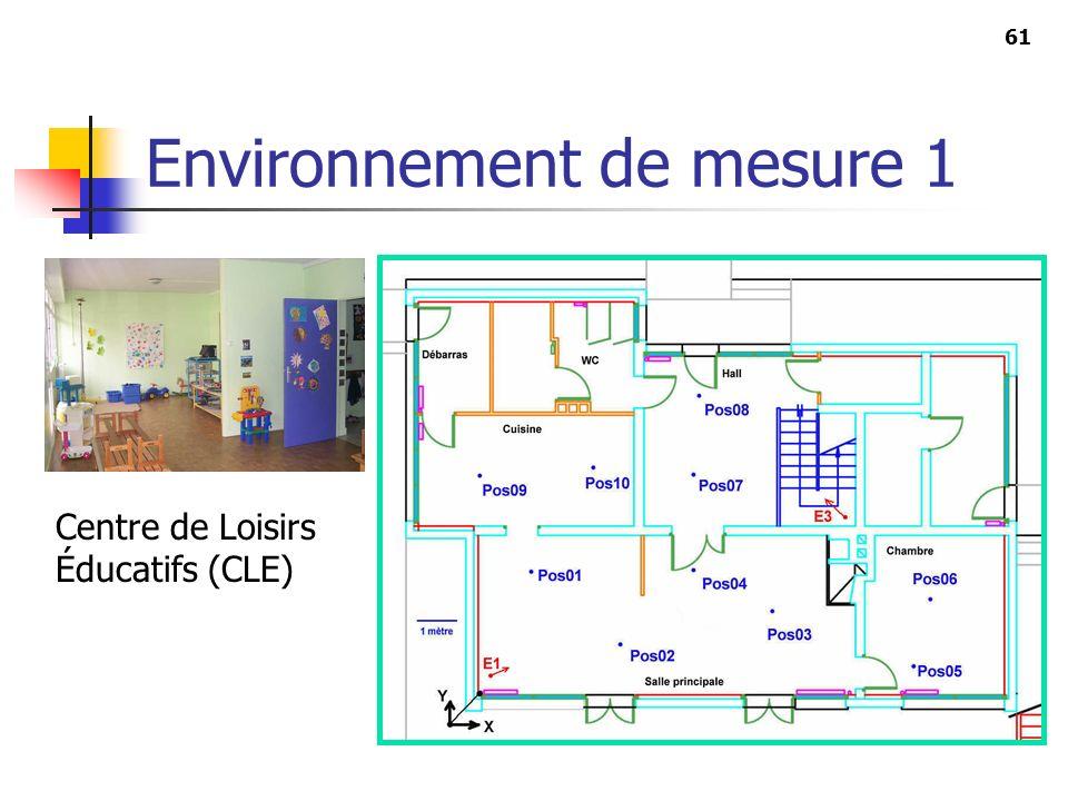 61 Environnement de mesure 1 Centre de Loisirs Éducatifs (CLE)