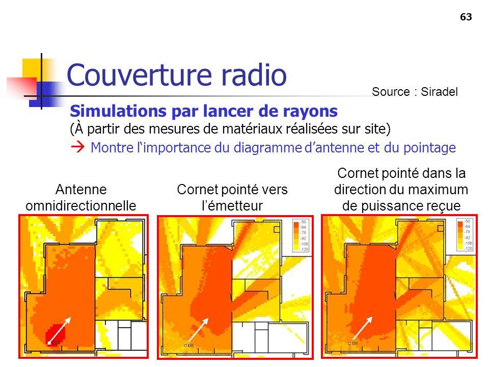 63 Couverture radio Simulations par lancer de rayons (À partir des mesures de matériaux réalisées sur site) Montre limportance du diagramme dantenne e